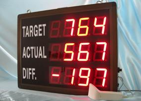 3 Row Barcode Digital Counter